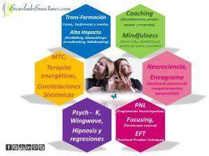 Areas de expertise